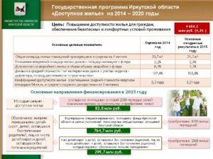 Государственная программа доступное жилье