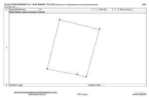 Выписка из кадастрового плана земельного участка где получить