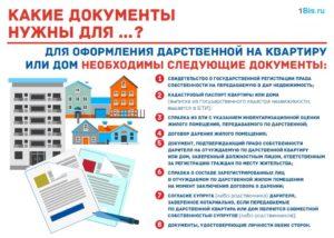 Какие нужны документы чтобы оформить дом