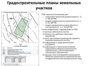 Выдел доли земельного участка в натуре из общей долевой собственности в