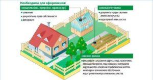 Как оформить садовый домик в собственность по дачной амнистии