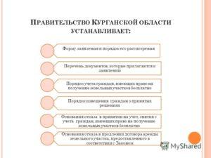 Категория Граждан Имеющих Право На Получение Земельного Участка