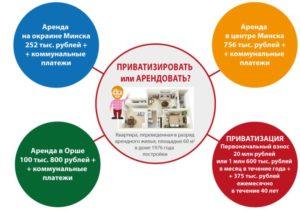 Как приватизировать квартиру с долгами по коммунальным платежам