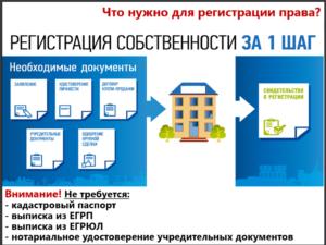 Документы для регистрации права собственности