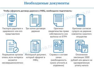Какие нужны документы чтобы оформить дарственную