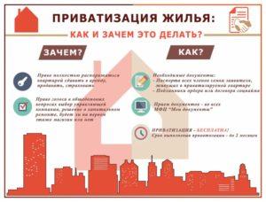 Приватизация квартиры документы в мфц