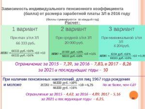 Количество индивидуальных пенсионных коэффициентов