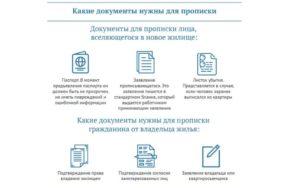 Какие нужны документы для перепрописки