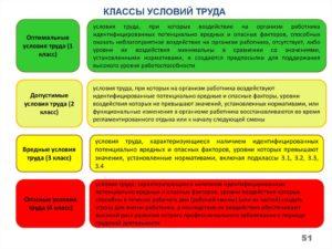 Класс условий труда 2