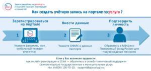 Период регистрации с госуслуги