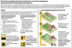 Как Перевести В Собственность Арендованный Земельный Участок
