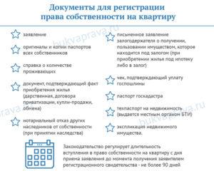 Документы в мфц для регистрации права собственности на квартиру