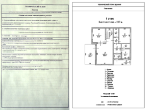 Технический паспорт дома для постановки на кадастровый учет
