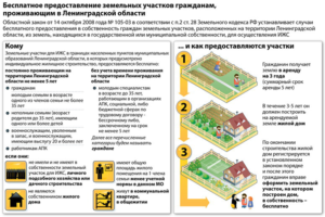 Как узаконить землю в собственность