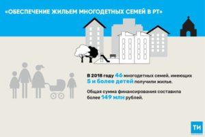 Обеспечение многодетных семей жильем