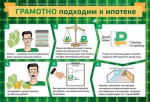 Инструкция как купить квартиру в ипотеку