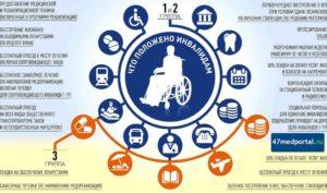 Льготы 1 группа инвалидности