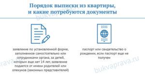 Какие нужны документы при выписки из квартиры