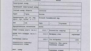 Срок действия кадастрового паспорта на квартиру при продаже 2021