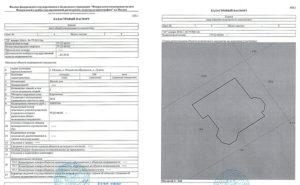 Документы на дачный участок с домом