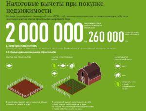 Какой налог платится при продаже дома с земельным участком