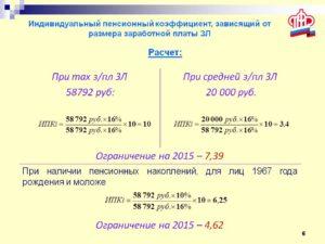 Индивидуальный пенсионный коэффициент рассчитать