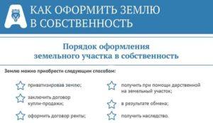 Список документов для приватизации земельного участка