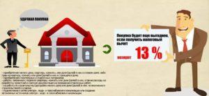 Как забрать налог с покупки квартиры