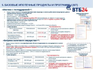 Втб 24 правила ипотека
