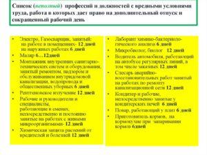 Перечень вредные условия труда