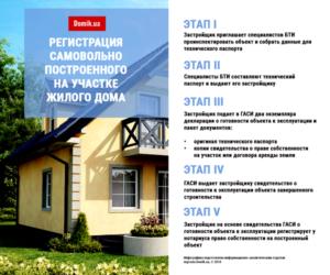 Как зарегистрировать дом на участке