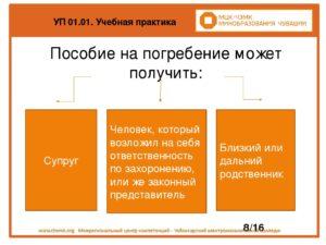 Компенсация на похороны в московской области