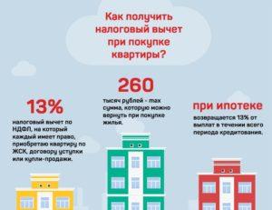 Налоговый вычет на покупку дома