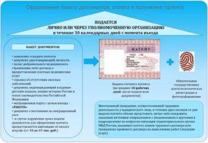 Документы для переоформления патента