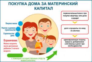 Как купить дом за материнский капитал до 3 лет
