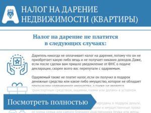 Налогообложение договор дарения квартиры