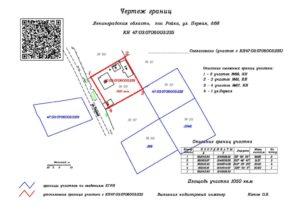 Надо ли проводить межевание земельного участка если земля в собственности