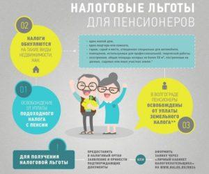 Налоговая служба льготы пенсионерам