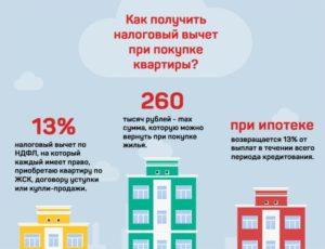 Максимальный размер налогового вычета при покупке квартиры в ипотеку