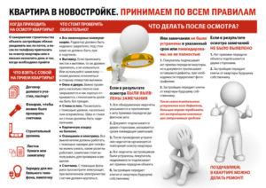 Как Правильно Купить Квартиру В Новостройке Советы Юриста