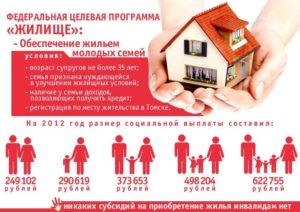 Субсидии малоимущим семьям на приобретение жилья
