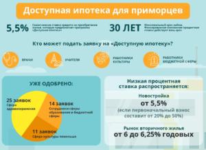 Социальные программы для бюджетников