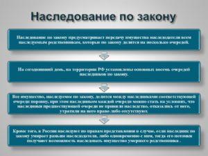Закон о наследстве рф