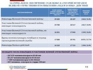 Ветеранская пенсия боевых действий