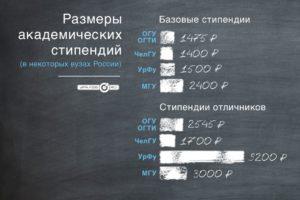 Сколько платят стипендию студентам