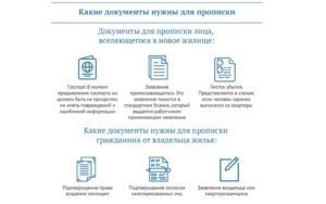 Какие документы при прописке нужны
