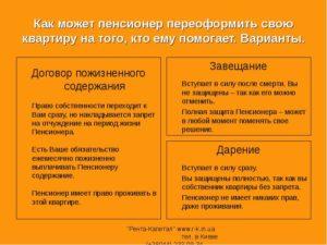 Договор пожизненного проживания в квартире