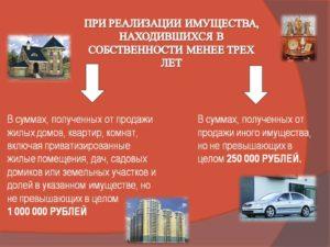 Продажа Квартиры Менее Трех Лет В Собственности