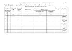 Требования К Акту Согласования Границ Земельного Участка 2019
