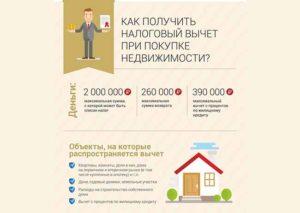 При покупке дома возврат налога